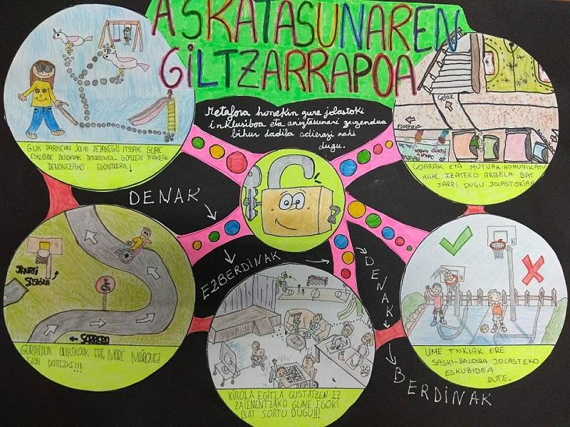 Uno de los carteles de los alumnos de Axular Lizeoa. Foto: www.concursoescolaronce.es.