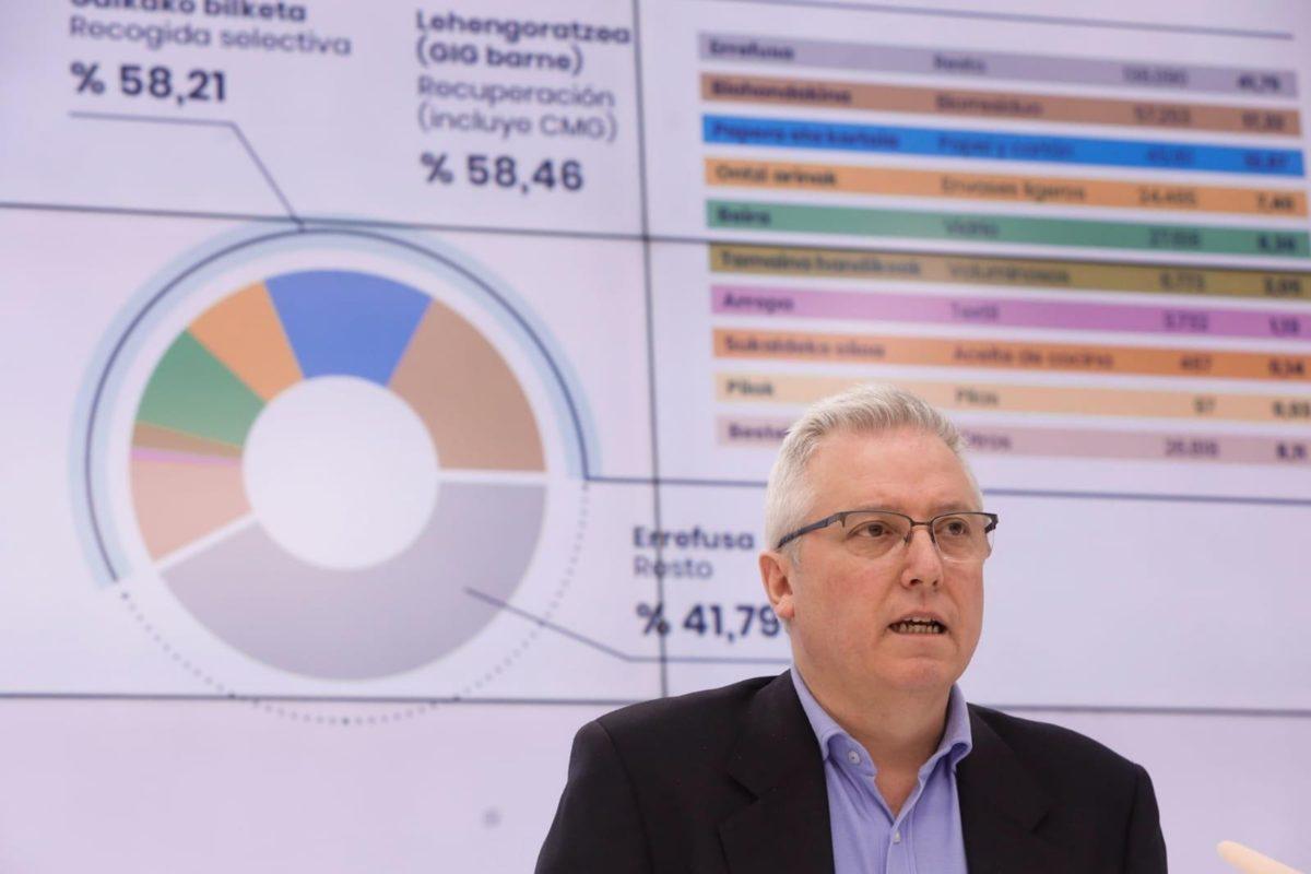 El diputado de Medio Ambiente José Ignacio Asensio. Foto: Diputación
